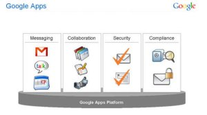 Google apps plattform