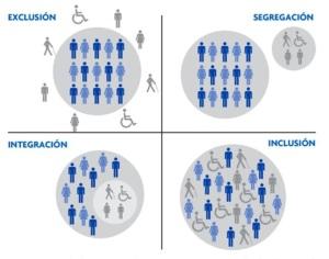 Inkludering där alla ingår tillsammans utifrån sina förutsättningar - olika för olika