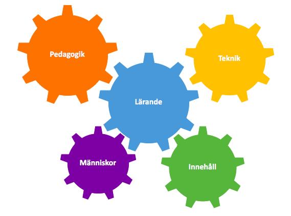 Lärandemiljöer